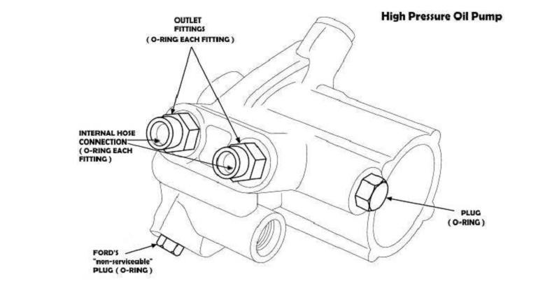 7 3l Powerstroke High Pressure Oil Pump Seal Kit